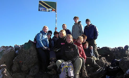 Mt. Meru Summit